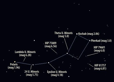 images of different constellations with labels - Yahoo Image