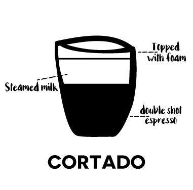 منيو ستاربكس بيلخبطك اعرفي أشهر أنواع مشروبات القهوة هنا Cortado Nintendo Wii Logo Gaming Logos