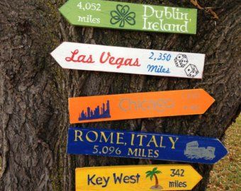 Fingerpost Signs You Can Buy With Travel Directions Outdoor
