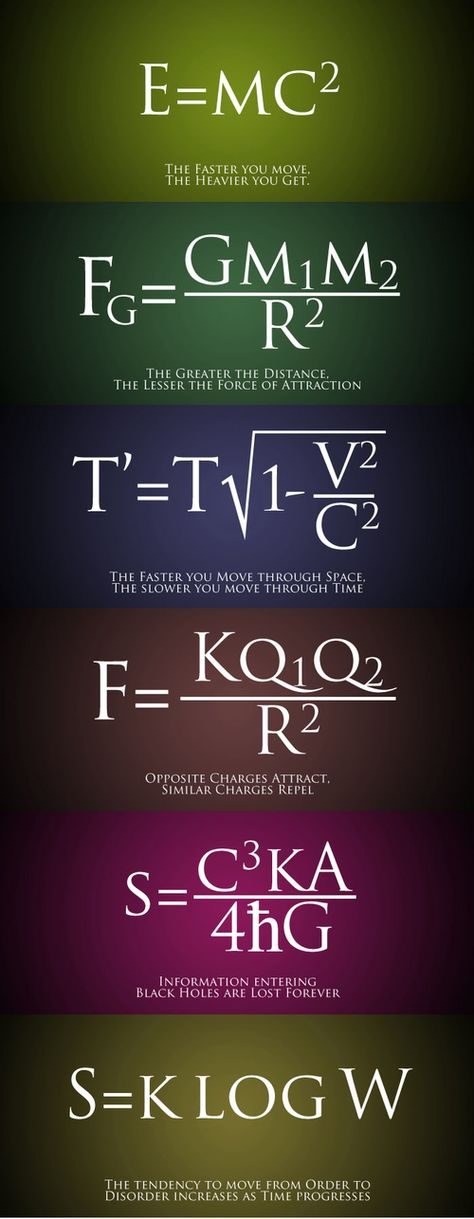 physics,formulas