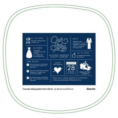 What to put on your wedding website | Tips + Guides #WeddingPlanning #WeddingWebsite