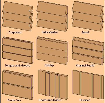 Image Result For Different Types Of Wood Siding Wood Siding