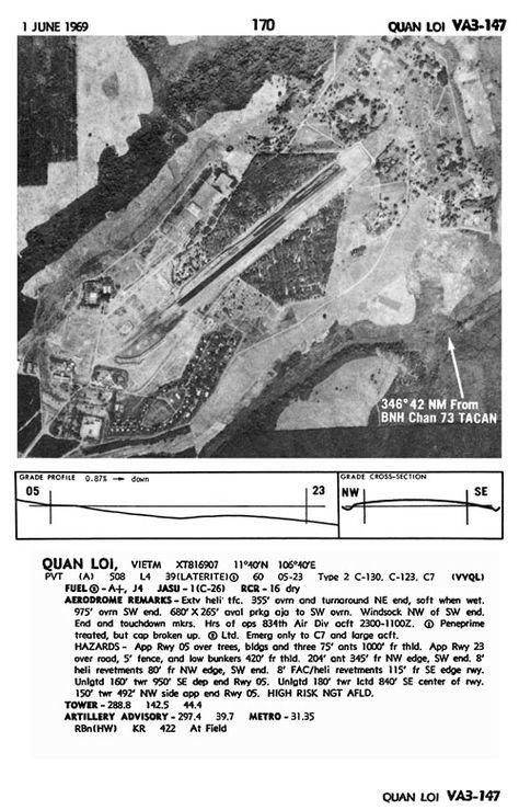 Vietnam Reference Maps Quan Loi Airfield Information Vietnam Photo Map