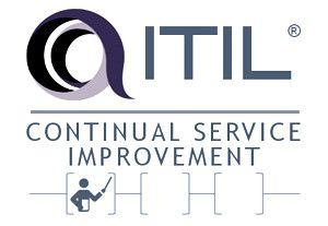 Itil 2011 Continual Service Improvement Csi Course In Ghana Certifiedghana Enterprise Architecture Improve Csi