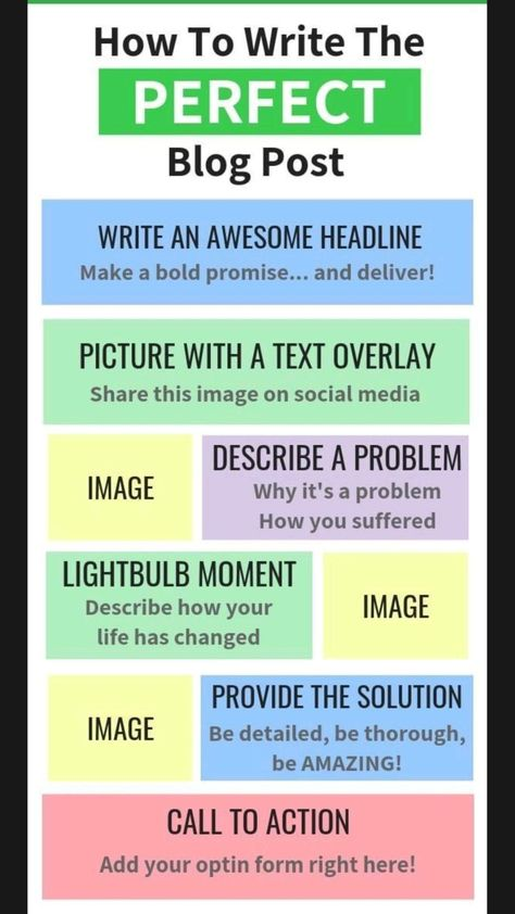 How to write a perfect blog post