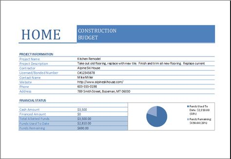 Home construction budget worksheet DOWNLOAD at    www - payslip template in excel
