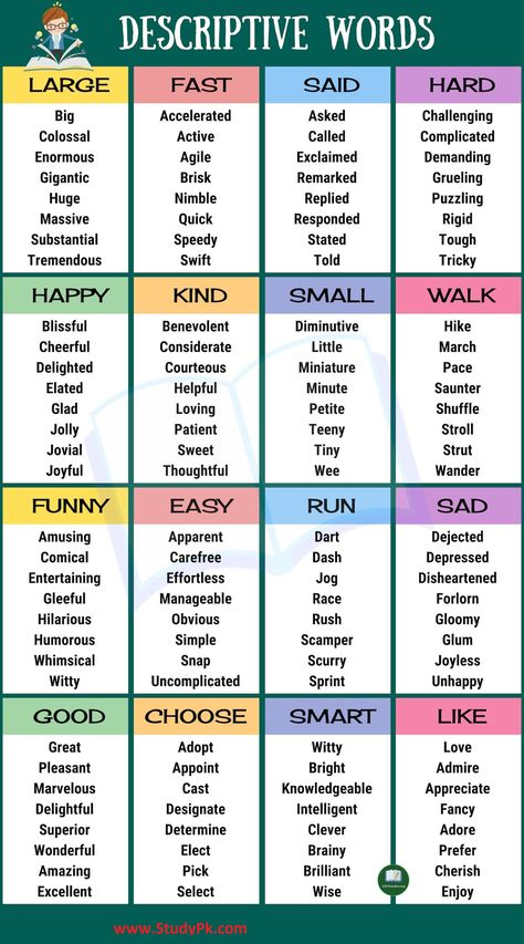 List of Descriptive Words: Adjectives, Adverbs and Gerunds in English Descriptive words could also include adverbs, or words that help to describe action. Descriptive words could also be clear, strong verbs or nouns that carry clear meaning. The purpose of descriptive words is to clarify a topic. For instance, the use of adjectives can help describe a person, place, or thing.  Descriptive Words in English!!! Let's take a look at the list of descriptive words in English.