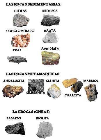 La Geósfera Rocas Y Minerales Experimentos De Ciencias Naturales Ciencias De La Tierra