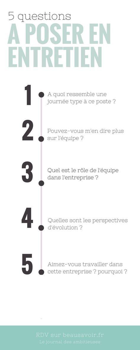 Le journal des ambitieuses | Beau Savoir