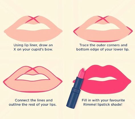 how to use lip liner - Google Search