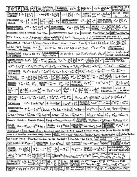 Cheat Sheet .. O shiit i should have paidD more /\tention in claSS #physicalscience #physical #science #cheat #sheet