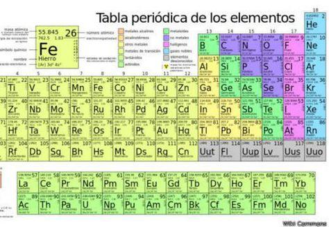 La tabla periódica añade cuatro nuevos elementos - #Tecnología - new tabla periodica de los elementos i