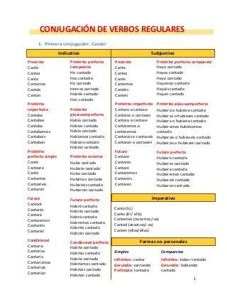 Conjugacion Verbos Regulares E Irregulares Spanish Verbs Education Spanish