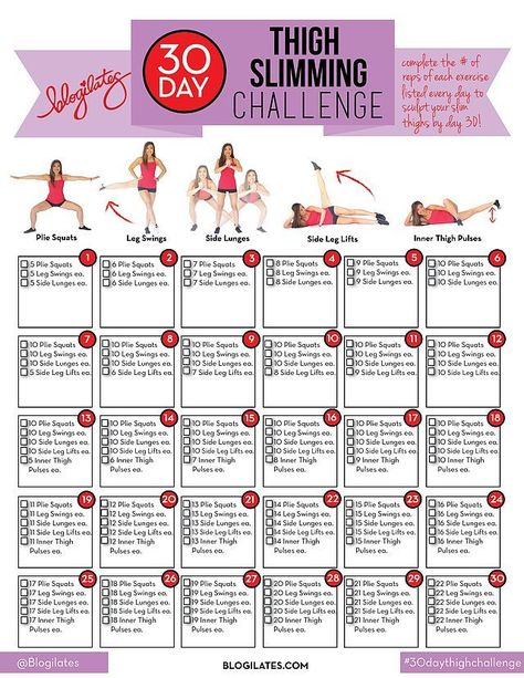 30 Day Thigh Slimming Challenge! | Blogilates: Fitness, Food, and lots of Pilates | Bloglovin'
