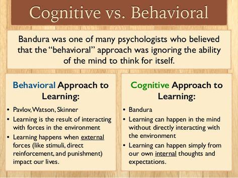 Image Result For Behavior Vs Cognitive Psychology Con Imagenes