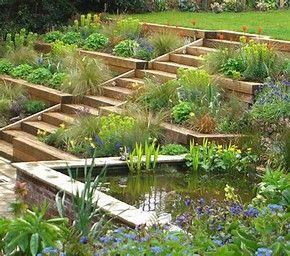 Image Result For Suburban Garden Design Slope Terrace Garden Design Sloped Garden Garden Layout