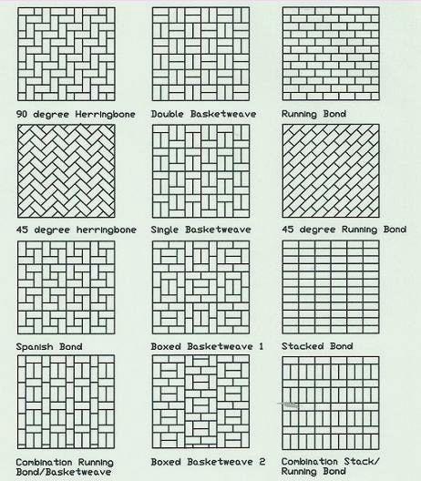 Installing Beveled Subway Tile Subway Tile Patterns Beveled