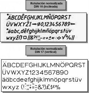 C Aligrafia Y Letra Tecnica Para Dibujo Tecnico Una Definicion Contemporanea De La Practica De La Caligrafia Es El Arte De Escribi Socorro Abc