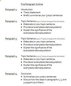 5 Paragraph Essay Outline Pdf Sample 5 Paragraph Essay Outline Millers Blog Essay Outline Paragraph Essay Essay Outline Format