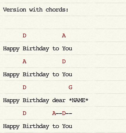 Traditional Happy Birthday Ukulele Chords