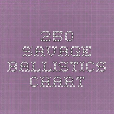 250 Savage Ballistics Chart Hunting Pinterest   Ballistics Chart