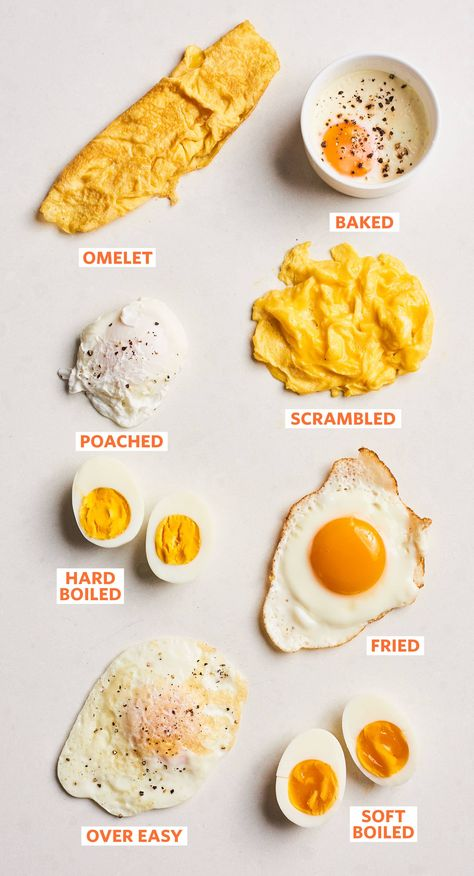 The 8 Essential Methods for Cooking Eggs (All in One Place) Omelet Baked Poached Scrambled Hard Boiled Friend Soft Boiled Over Easy