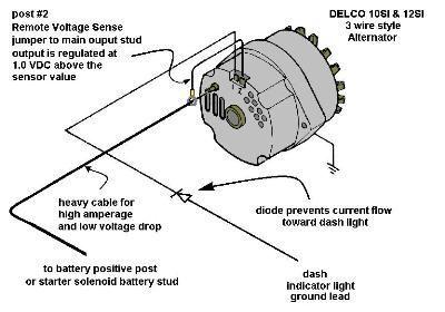 Wiring Diagram For A Delco Remy Alternator Alternator Alternator Wiring Diagram Car Alternator