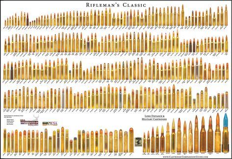 131 best Ammo images on Pinterest Bullets, Hand guns and Firearms - ballistics chart