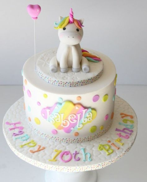1001 ideas for unique unicorn cakes and pies