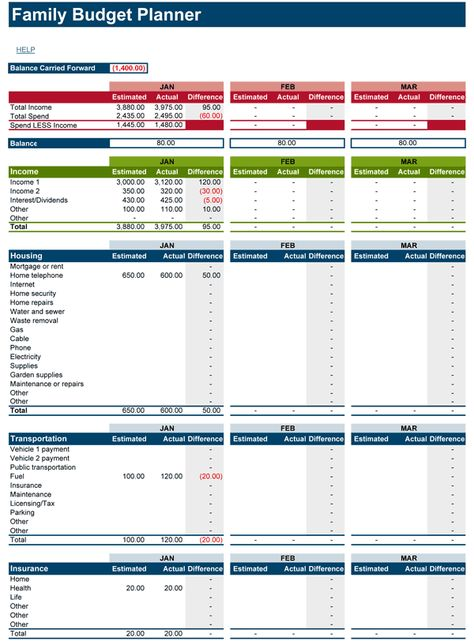 Yearly Household Budget Yearly, Household and Monthly budget - debt reduction calculator