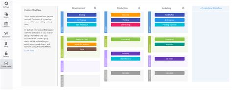 Wrike Introduces Custom Workflows To Its Platform Wrike Project Management Management Tips