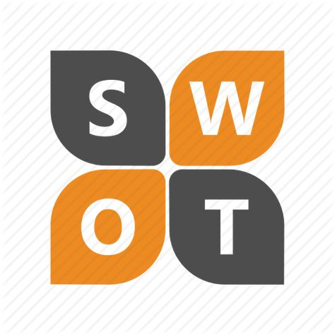 Swot Analysis Definition And Examples With Explanation Swot
