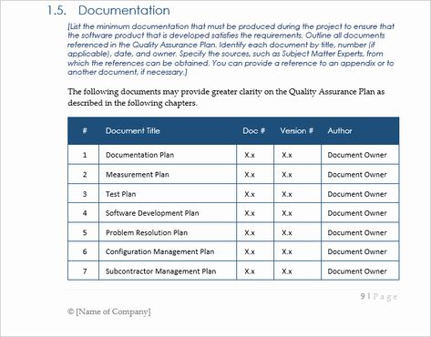 Quality Control Form Template Elegant Quality Assurance Plan