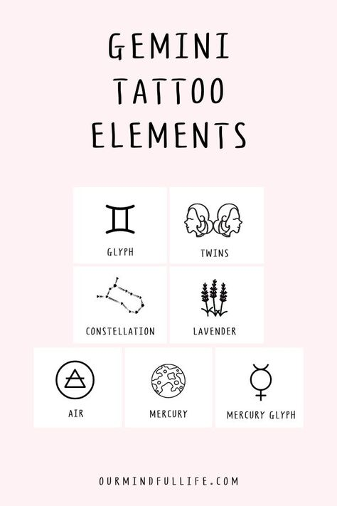 Gemini symbols and tattoo elements explained - a list of Gemini sign astrology facts Dainty Tattoos, Symbolic Tattoos, Small Tattoos, Symbols For Tattoos, Lotusblume Tattoo, Zodiac Sign Tattoos, Gemini Tattoos, Gemini Sign Tattoo, Horoscope Tattoos