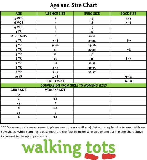 Size Chart | Baby shoe sizes, Baby