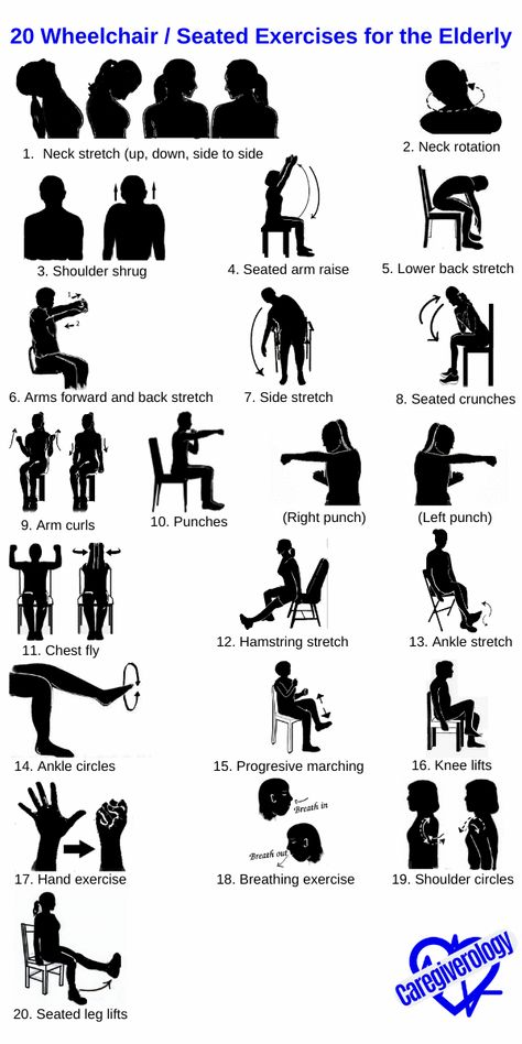 20 Wheelchair / Seated Exercises for the Elderly - Caregiverology Nursing Home Activities, Elderly Activities, Senior Activities, Dementia Activities, Therapy Activities, Lego Activities, Sitting Down Exercises, Full Body Yoga Workout, Physical Therapy Exercises