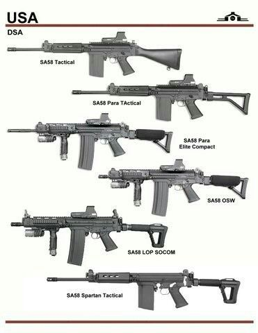 USA different types of rifles and sub-machine guns | Anatomy note