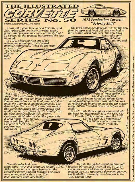 190 C3 Corvettes Ideas In 2021 Chevrolet Corvette Corvette Corvette Stingray