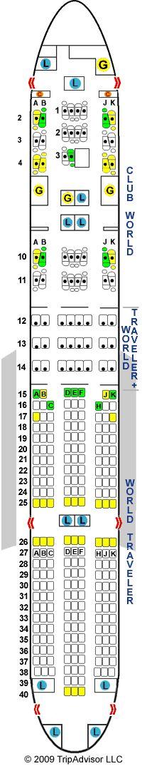 British Airways Flight Information