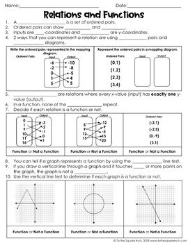 Relations And Functions Notes College Math Notes Math Notes Math Guided Notes