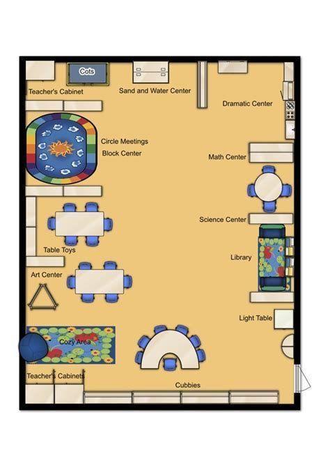 25 Pre K Classroom Floor Plan Markcritz Template Design In 2020