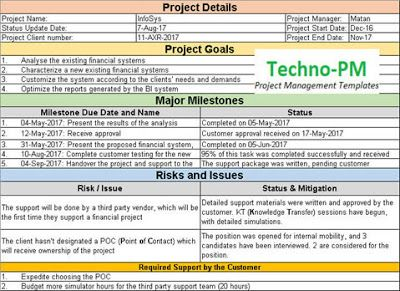 Project Status Update Email Sample Templates And Examples
