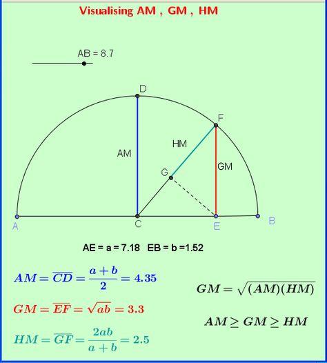 13 Best Arithmetic Progression Ideas Arithmetic Progression Math Notes Arithmetic