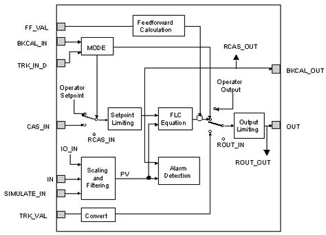 Struktur dan fungsi utama komputer pinterest dan random access struktur dan fungsi utama komputer pinterest dan random access and control unit ccuart Image collections