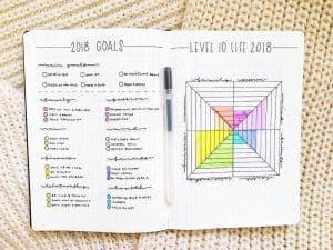 photo regarding Level 10 Life Printable referred to as Checklist of Pinterest issue 10 lifetime how toward shots Pinterest