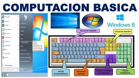 360 Ideas De Computo Computacion Informática Informatica Y Computacion