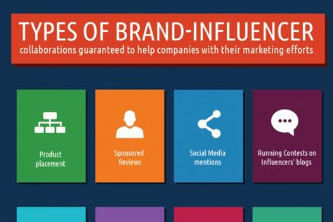 Use #InfluencerMarketing to help you make a name for yourself on social media; follow this guide to learn how.