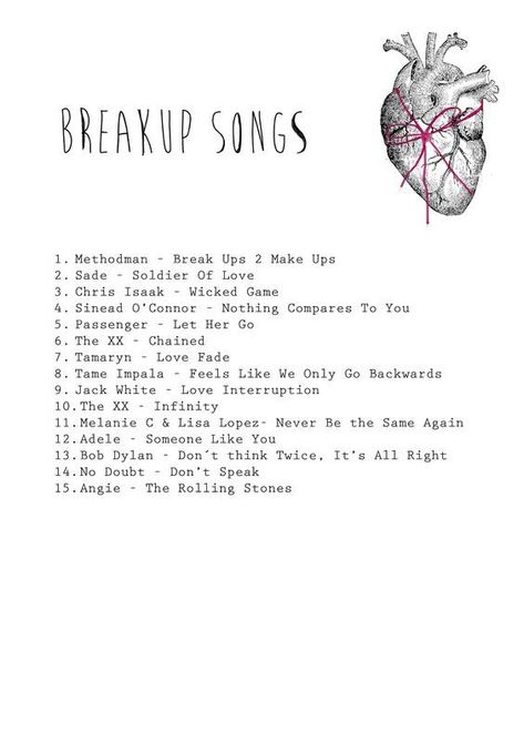 A playlist full of breakup songs to get you through the struggle.   Find more great songs from upcoming artists on Panoptic Sounds
