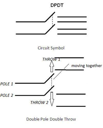 Updated Learning: Double Pole Double Throw
