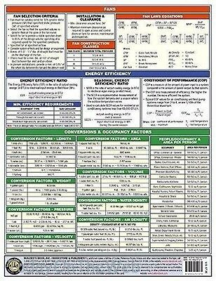 Details About Hvac Tables Equations Rules Of Thumb Quick Card